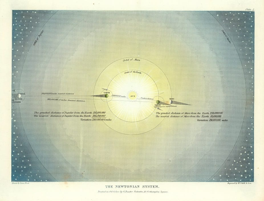 Isaac Frost. Plate 3: The Newtonian System, 1846