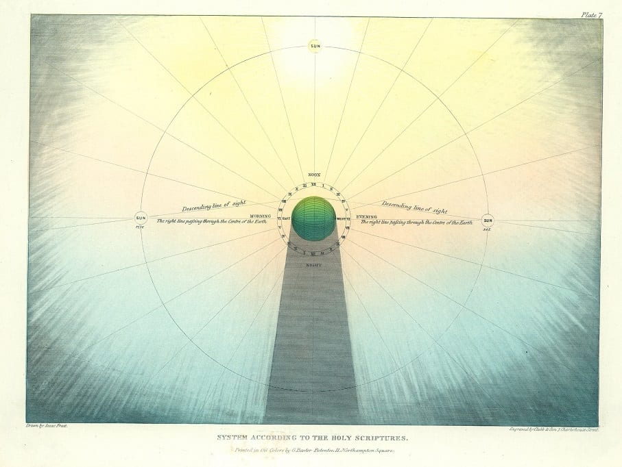 Isaac Frost. Plate 7: System According to the Holy Scriptures, 1846
