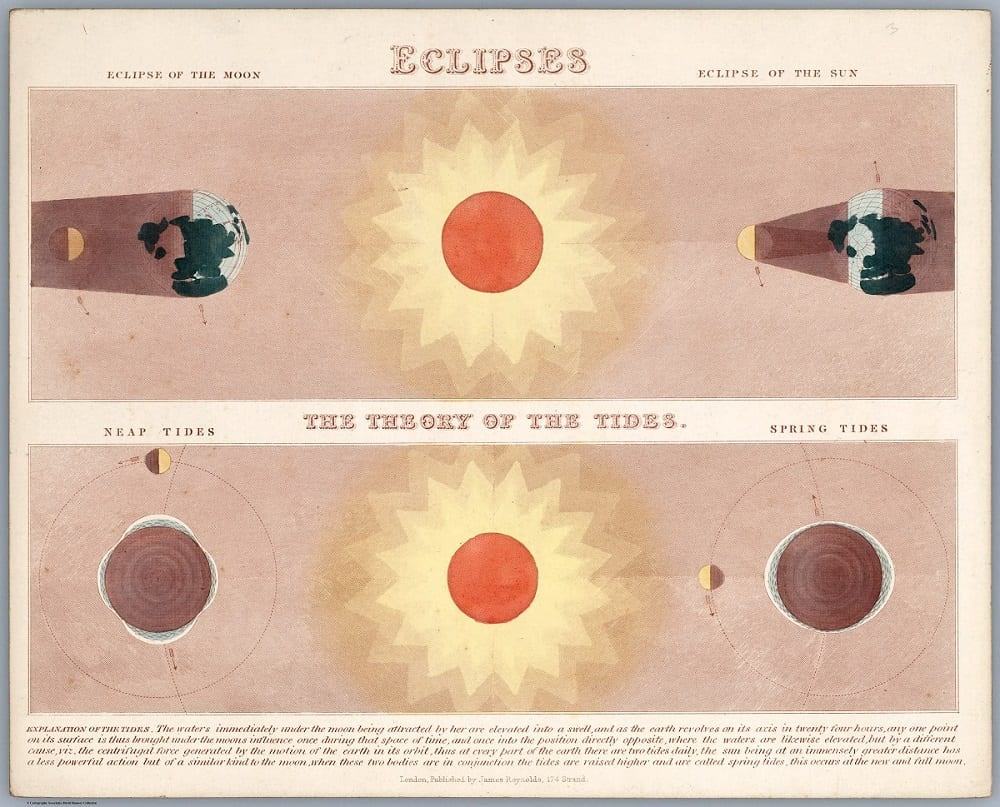 James Reynolds. Eclipses. (with) The theory of the tides, 1851